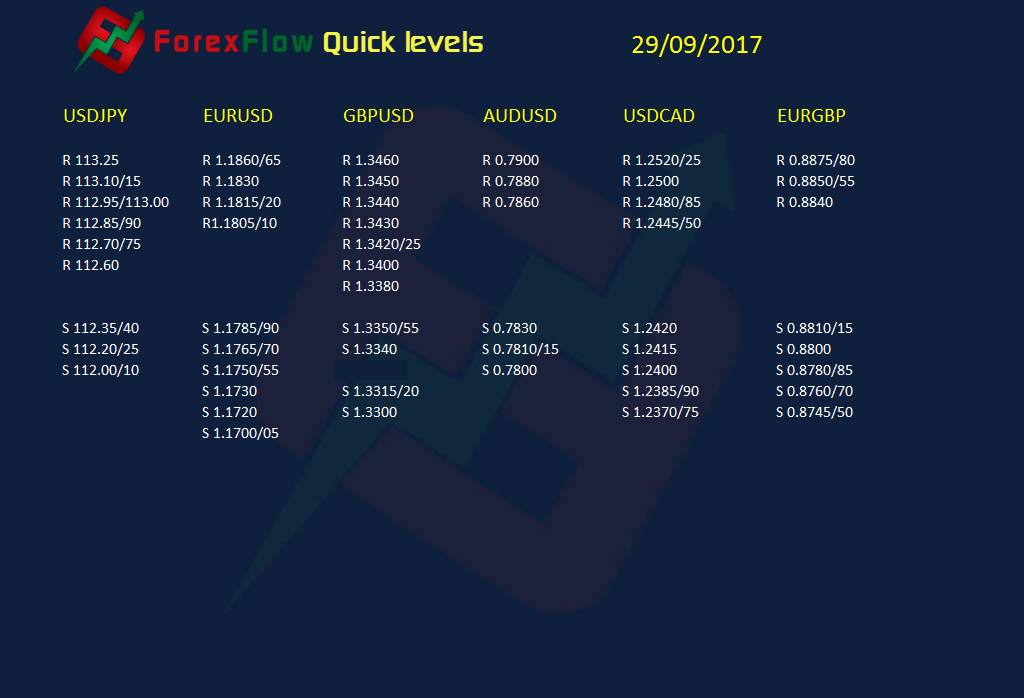 Forexflow quick levels 29 09 2017