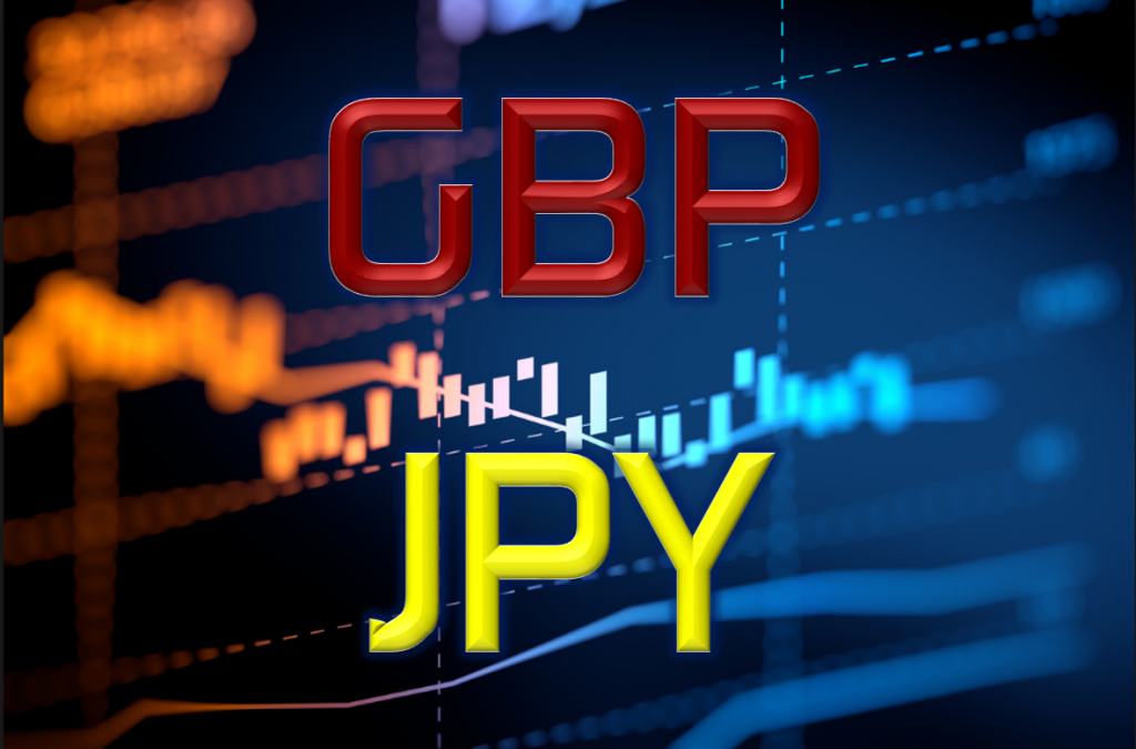 GBPJPY sitting on a pretty big level 147.70/85