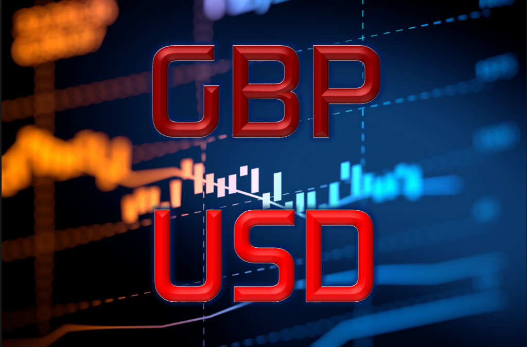 GBPUSD slams into support after UK jobs data