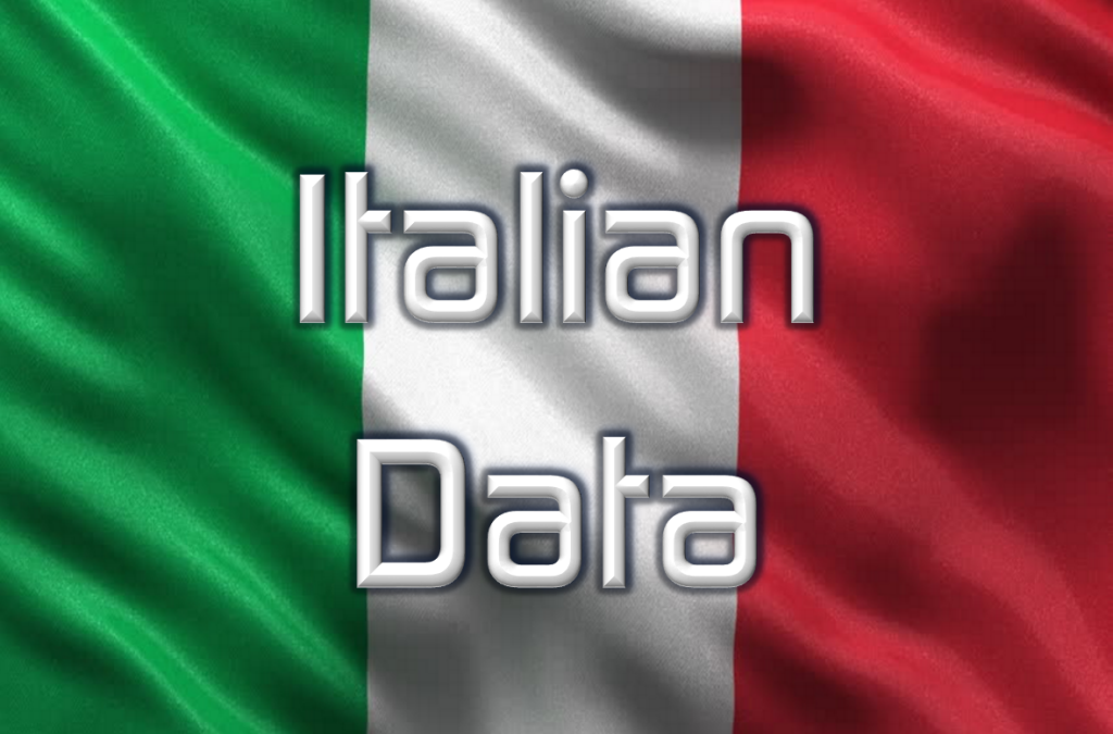 Italian May CPI YoY 1.0 % vs 1.1% expected