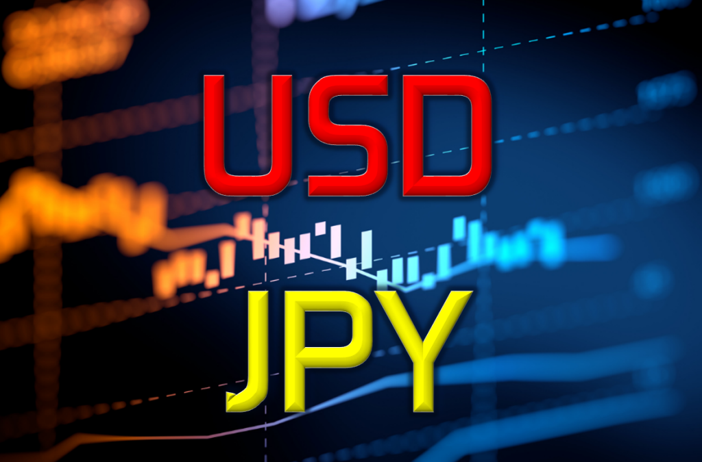 USDJPY Trading along with the options in low liquidity
