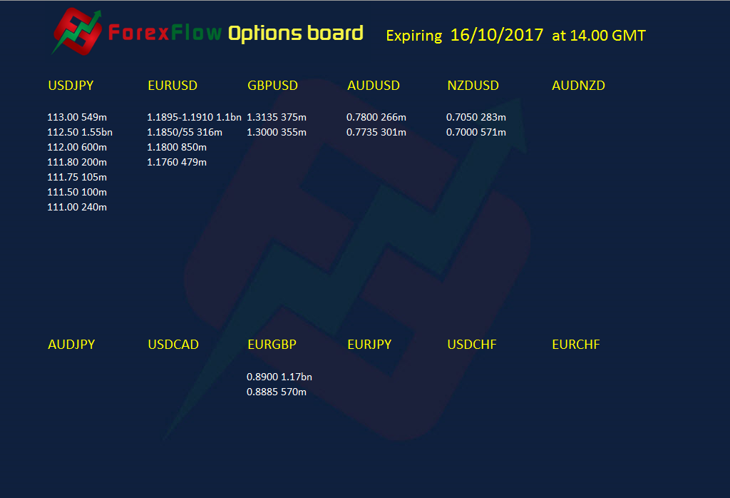 Option expiries 16 10 2017 2