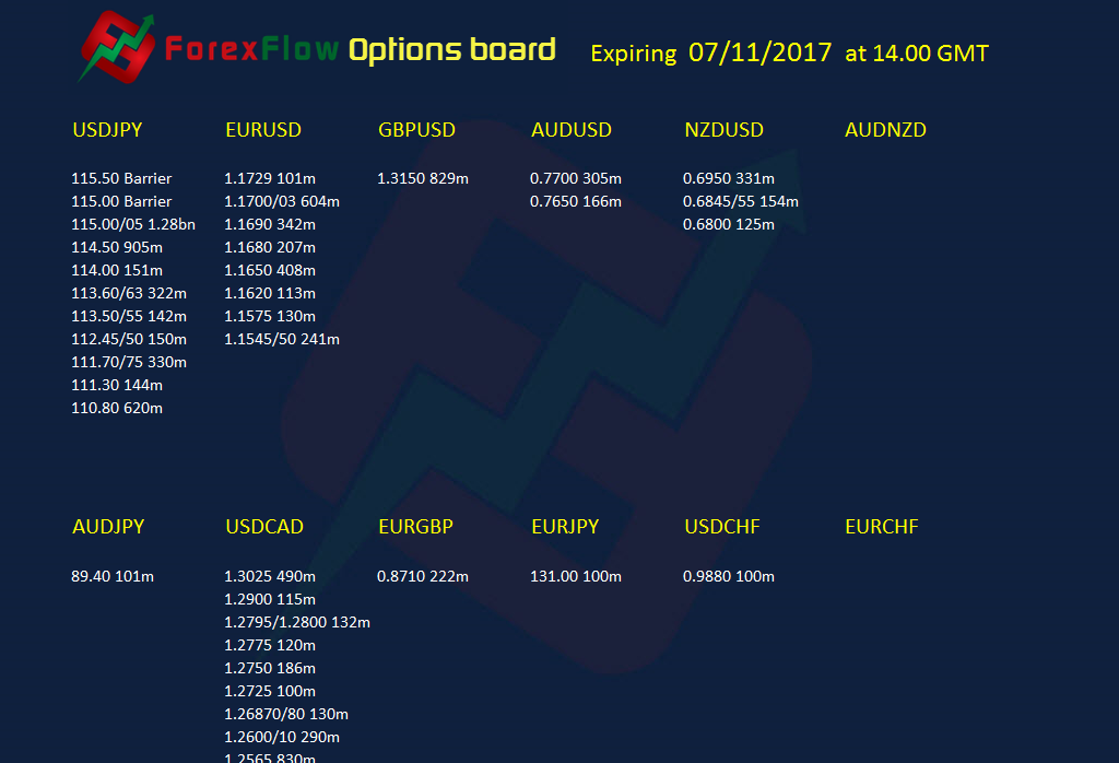 Forex live option expiry