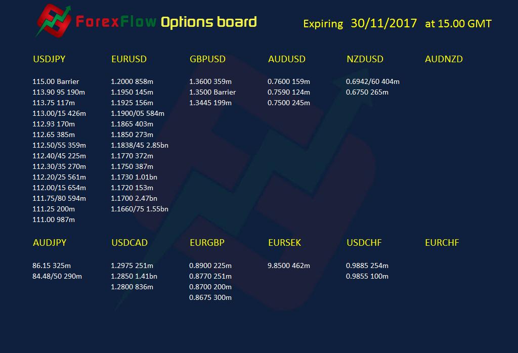 Forex option expires