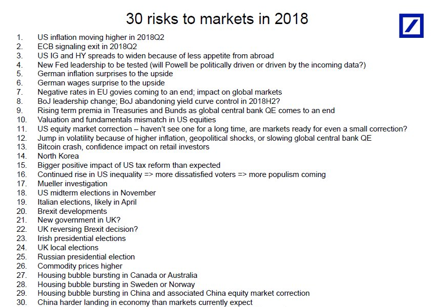 Deutsche Bank worries 2018