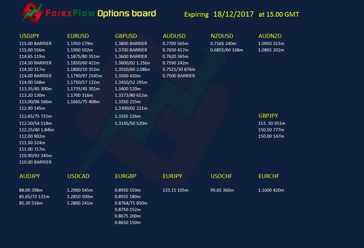 Gbp fx options