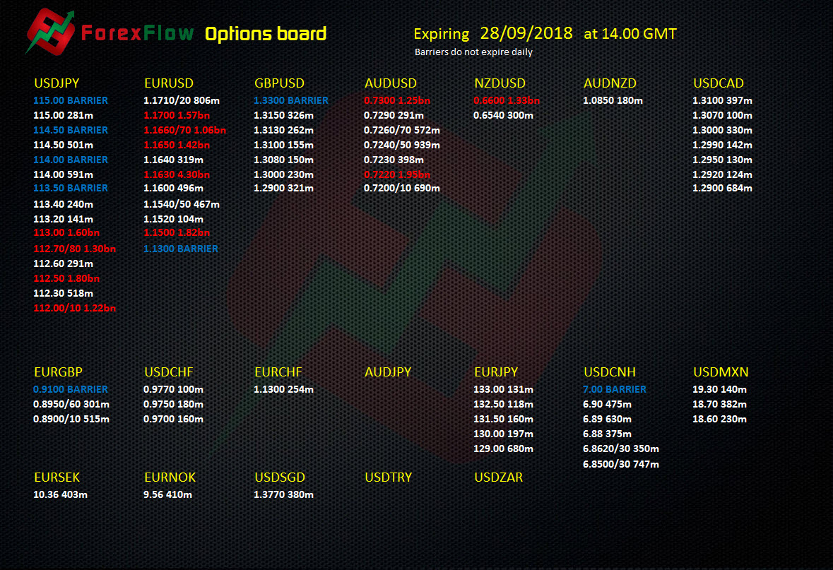 Fx options eurusd