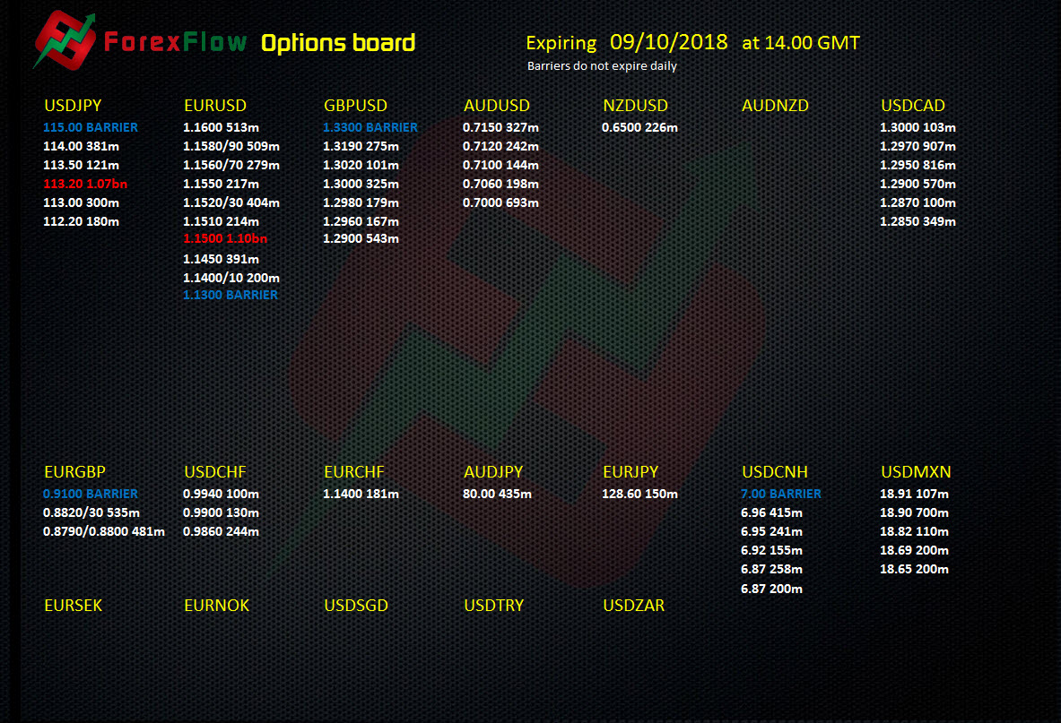 Why america dont allow forex option trading