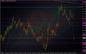 AUDUSD H1 chart