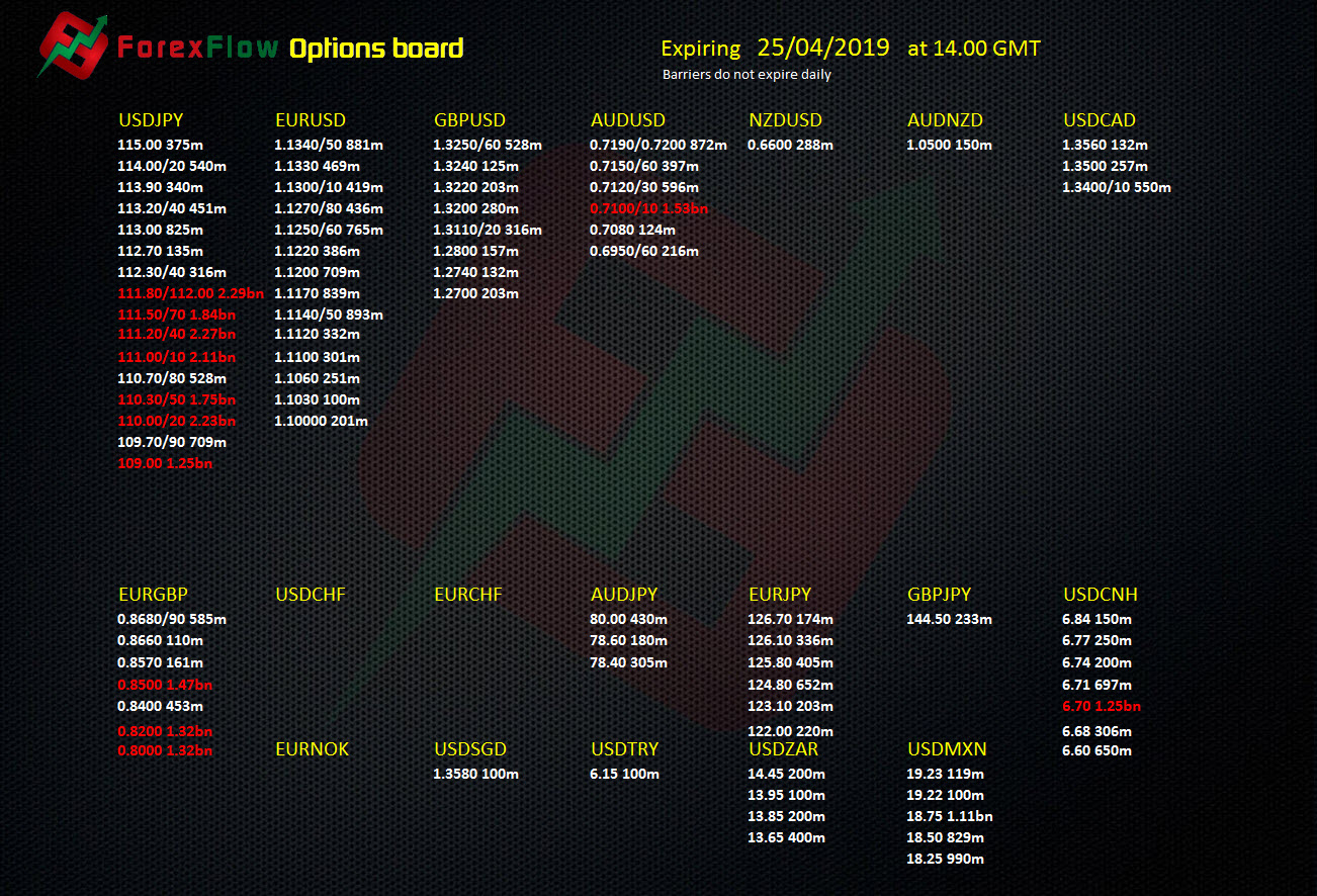 Forex option expiries